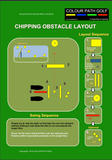 Chipping Obstacle Layout
