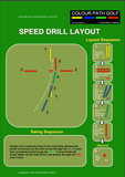 Speed Drill Layout