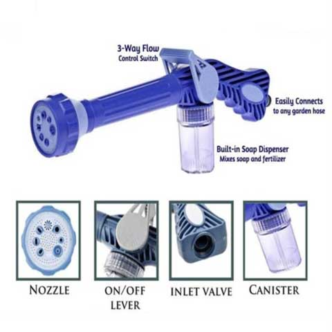 AMAZING 8 IN 1 WATER CANNON