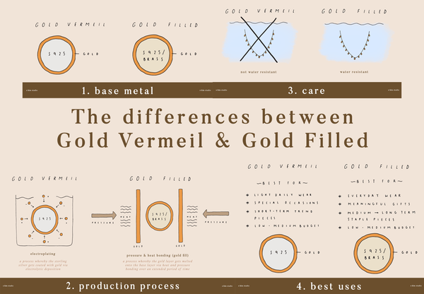 Gold Vermeil vs. Gold Filled | The Differences