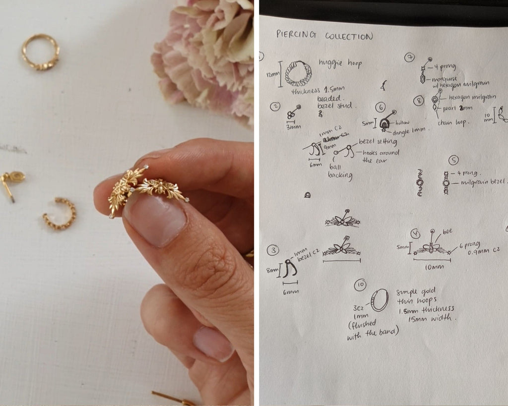 How the Piercings Collection was conceptualised