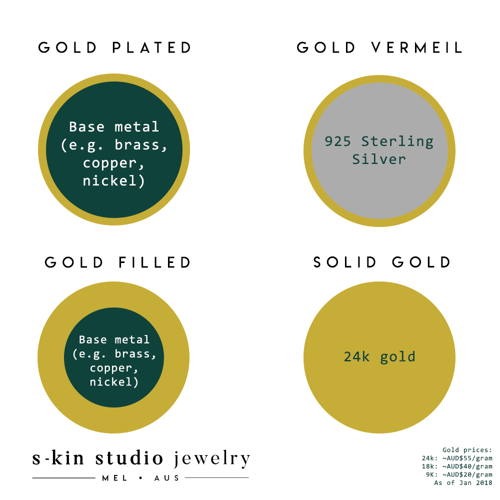 Difference Between Gold Filled vs  Gold Plated and How to