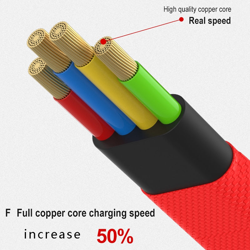 Portable Keychain USB Data cable E Electronics