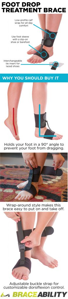using a foot drop treatment brace will keep your foot in a 90 degree angle preventing further injury