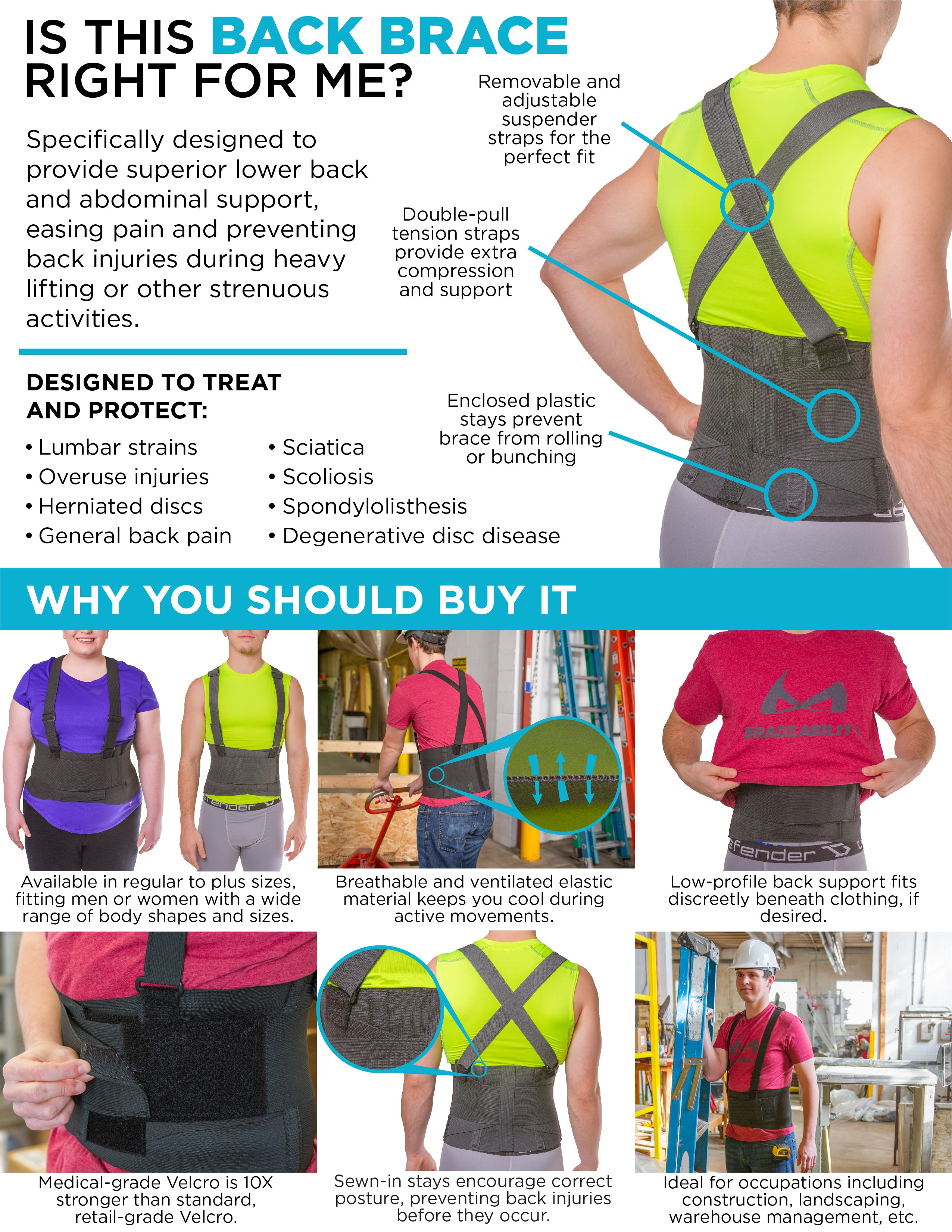 enhanced content with extra photos on how the industrial back brace works