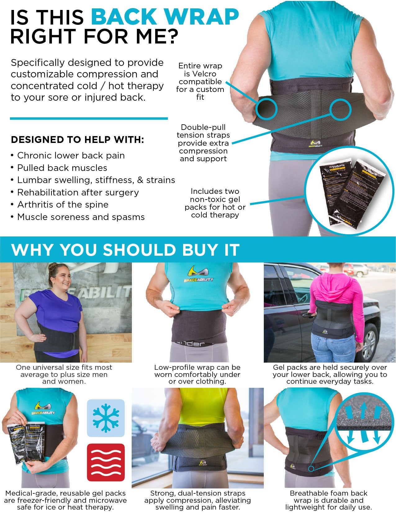 some of the best features of the lower back brace in an infographic