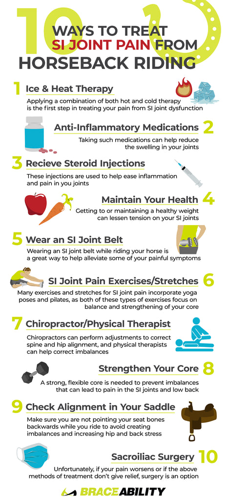 ten ways to treat si joint pain from horseback riding
