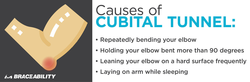 Causes of cubital tunnel syndrome include resting your elbow on your desk and holding repeatedly bending your elbow