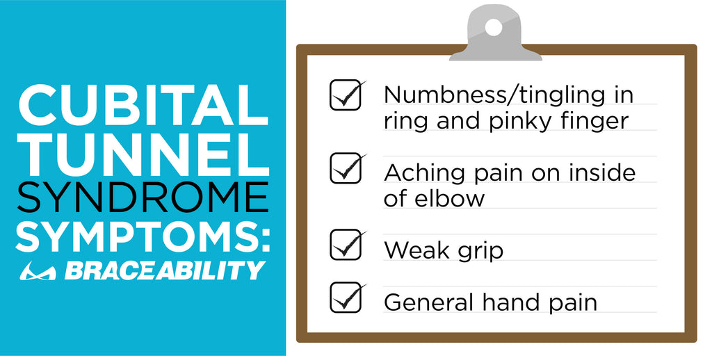 Symptoms of cubital tunnel syndrome include numbness in pinky and ring finger, aching elbow, and weak grip