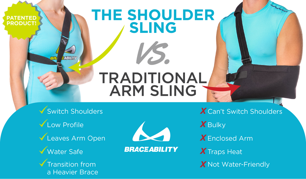our shoulder sling is water safe keeps your arm cool and comfortable compared to a traditional arm sling