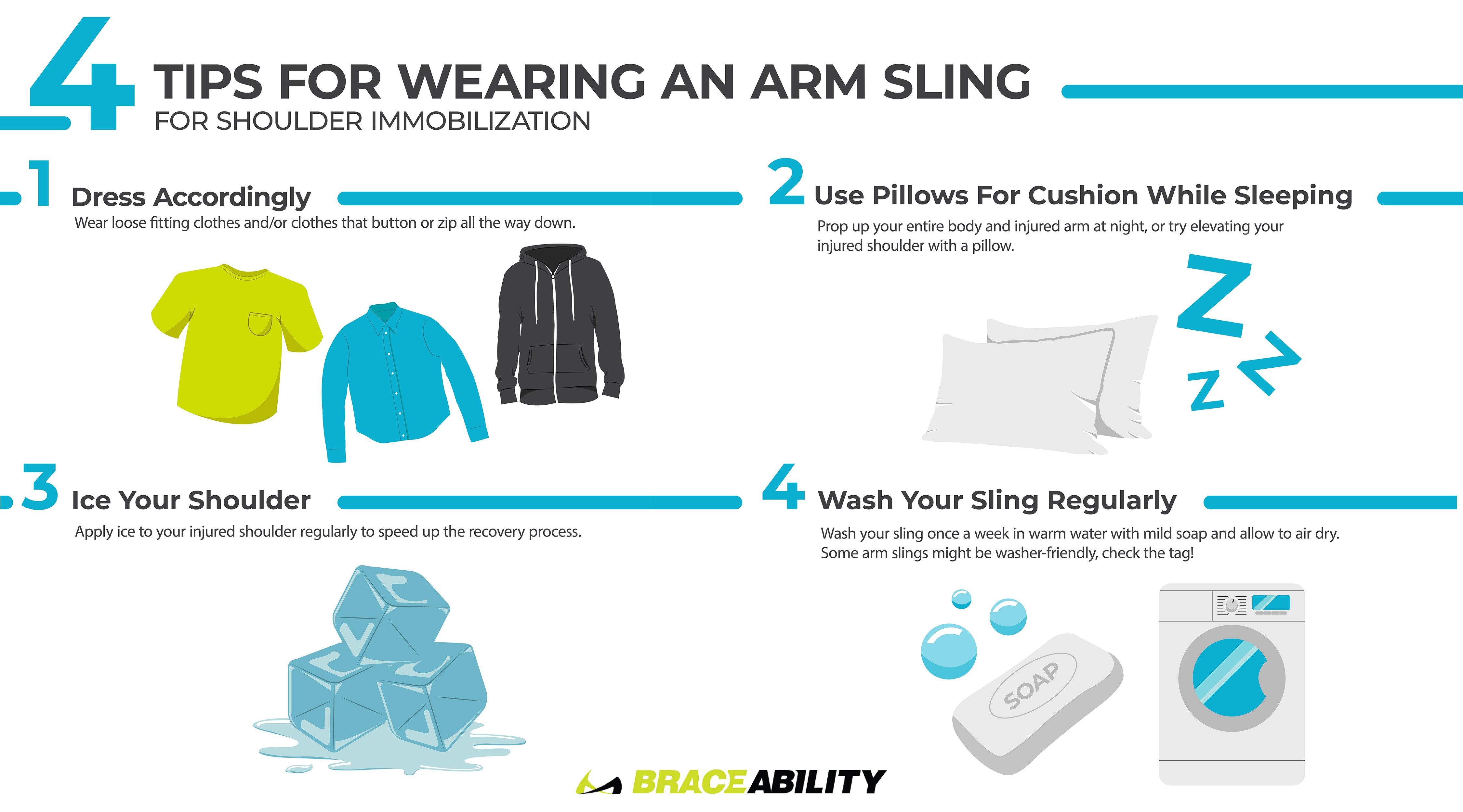you need to wear the proper clothes and follow the correct process when wearing the braceability sling and swathe