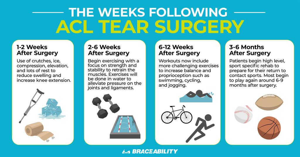 learn about acl tear surgery recovery process from week to week