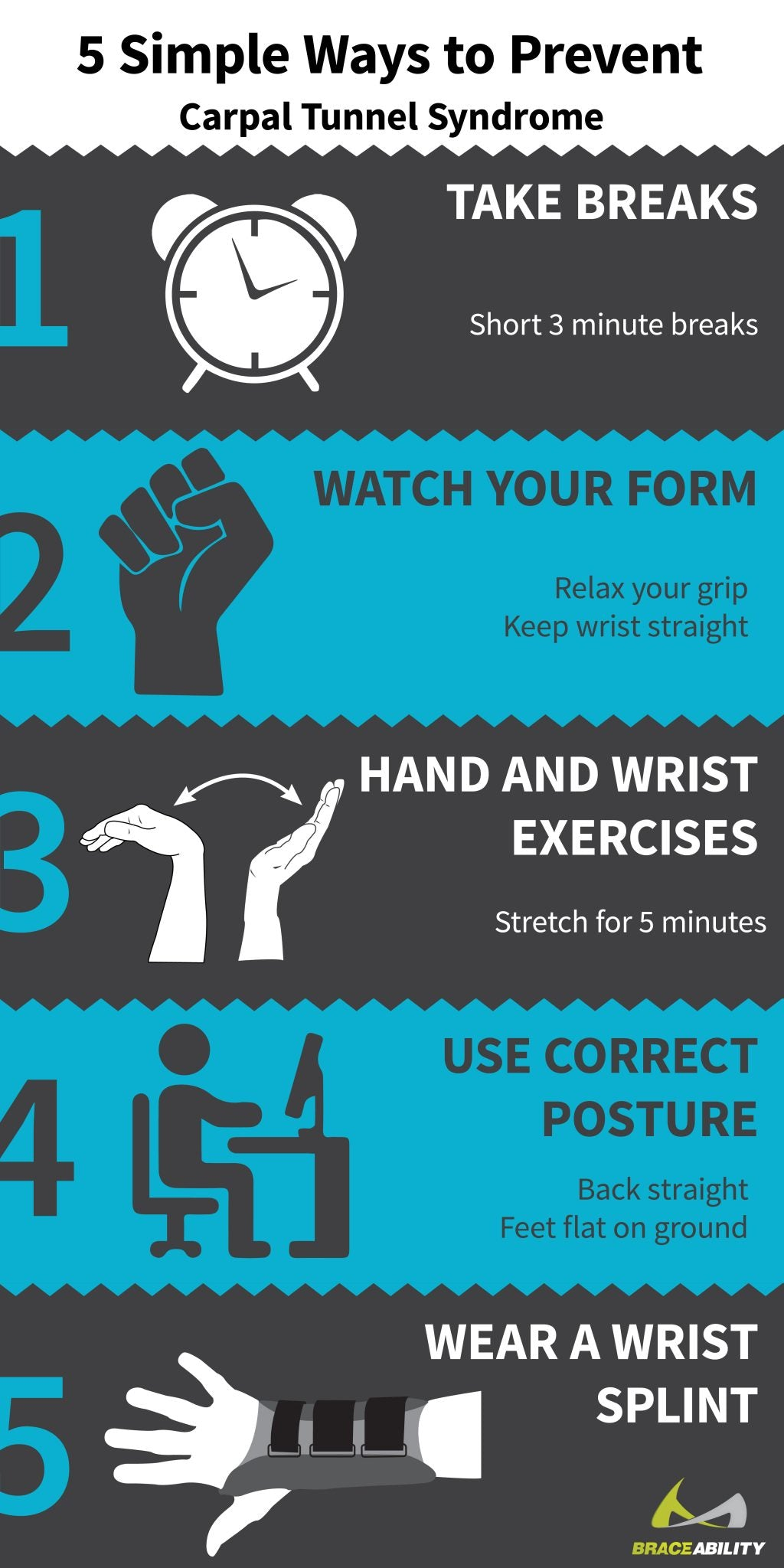 Use this infographic to practice healthy wrist movement and prevent carpal tunnel syndrome