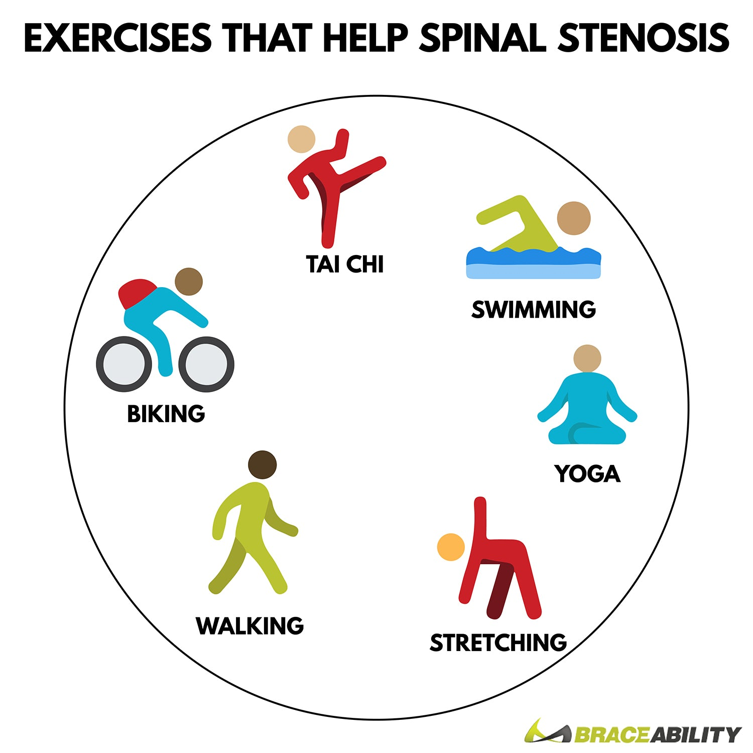 exercises that will help with leg pain from a pinched nerve or spinal stenosis
