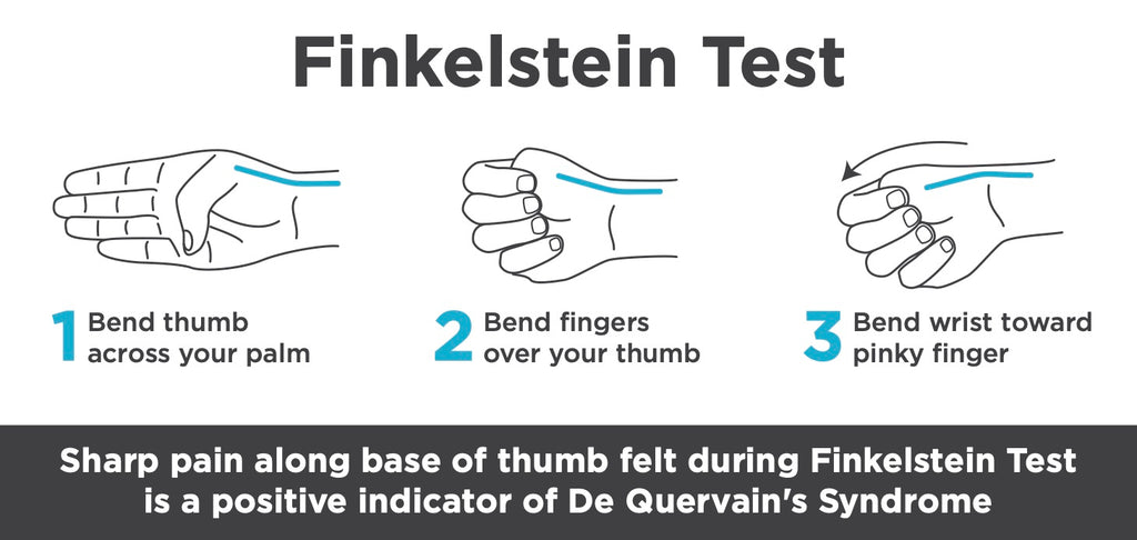 finkelstein test to find out if you have de quervains tenosynovitis