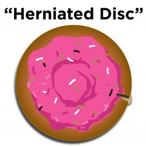 a herniated disc occurs when your vertebra wall tears
