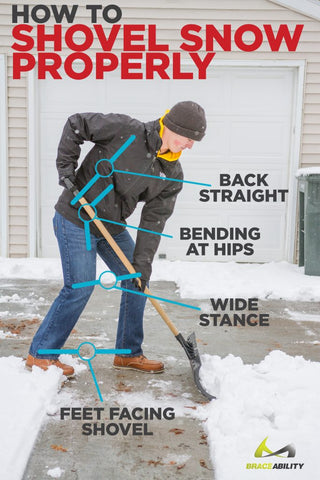when pushing snow with a shovel remove a strip from the middle then push the two sides out