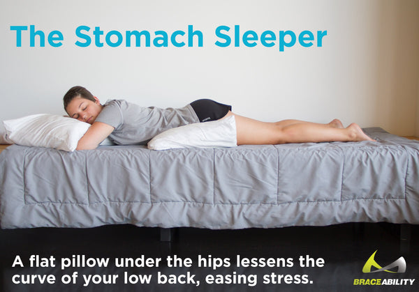 When sleeping on your stomach with facet arthropathy keep a pillow under your hips to reduce the curve of your back and pain