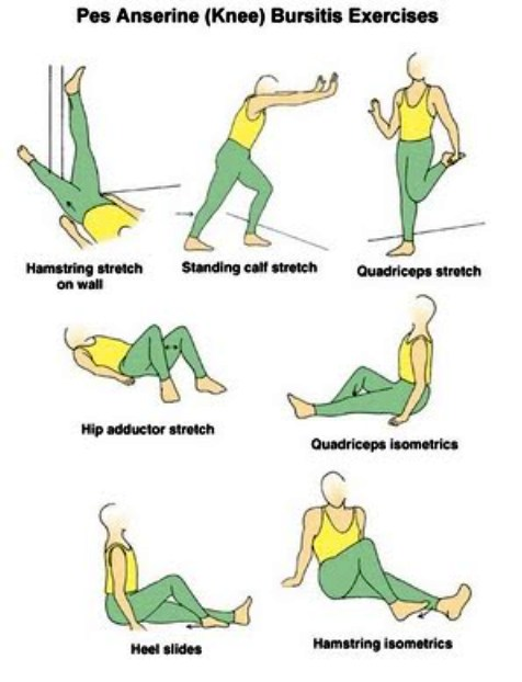 exercises helpful to the recovery and relief of knee bursitis