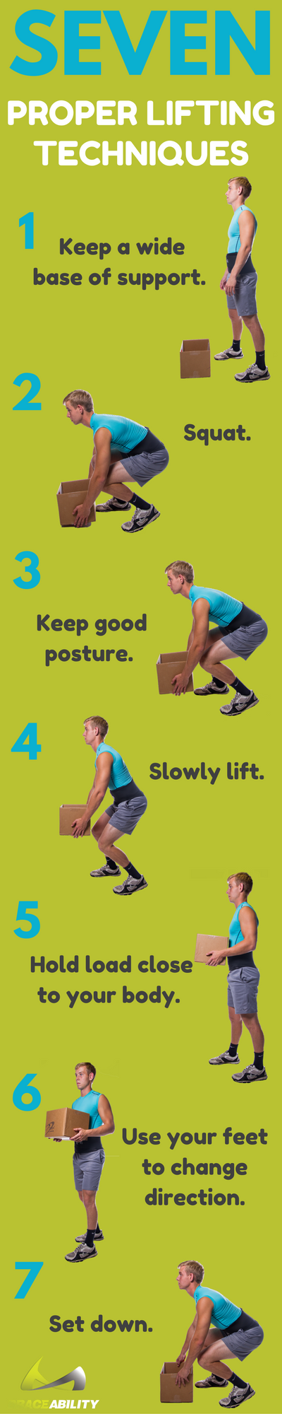 infographic on the proper lifting technique with with a back brace