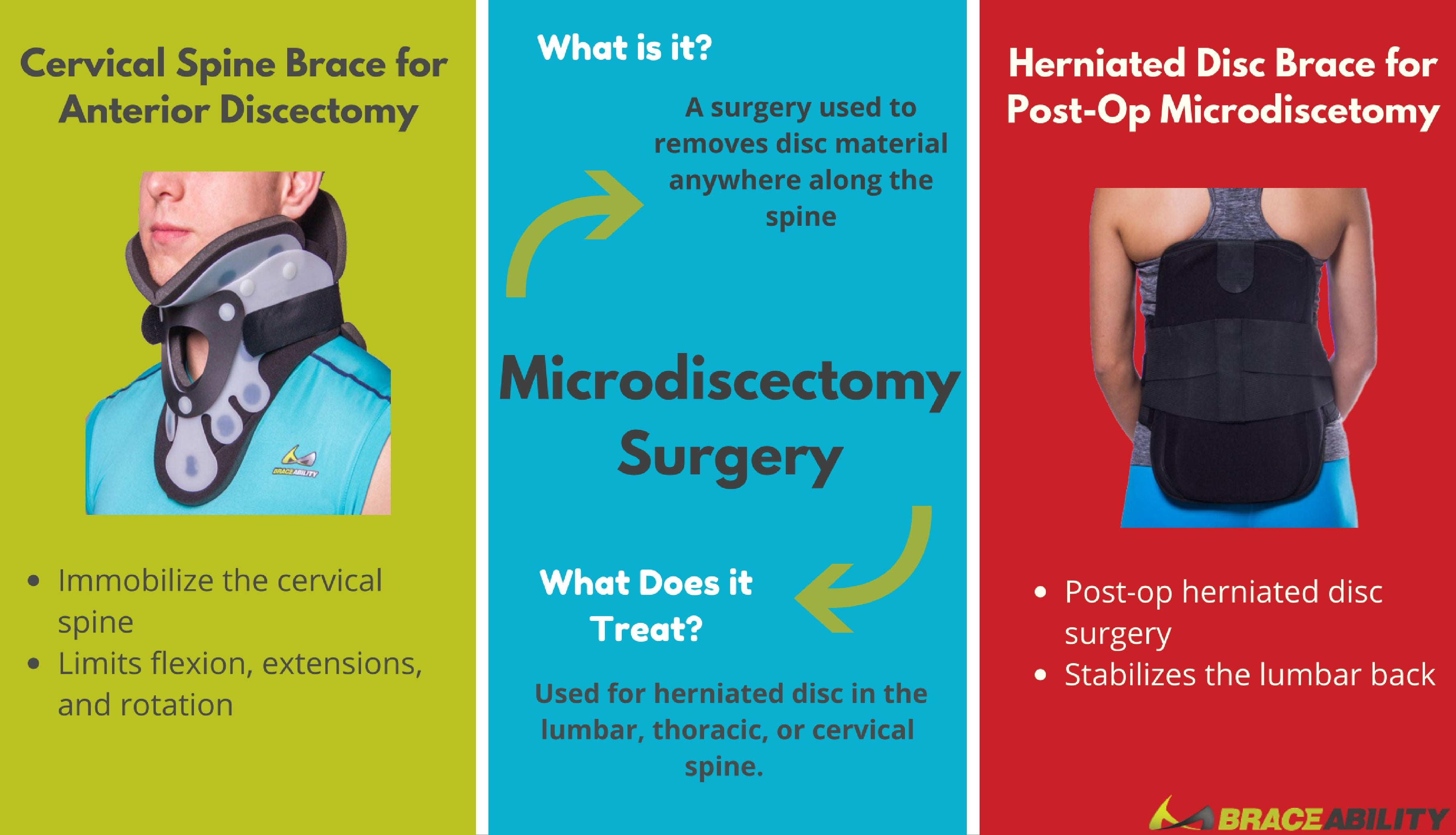 The best treatment braces for microdiscectomy surgery in your neck or back