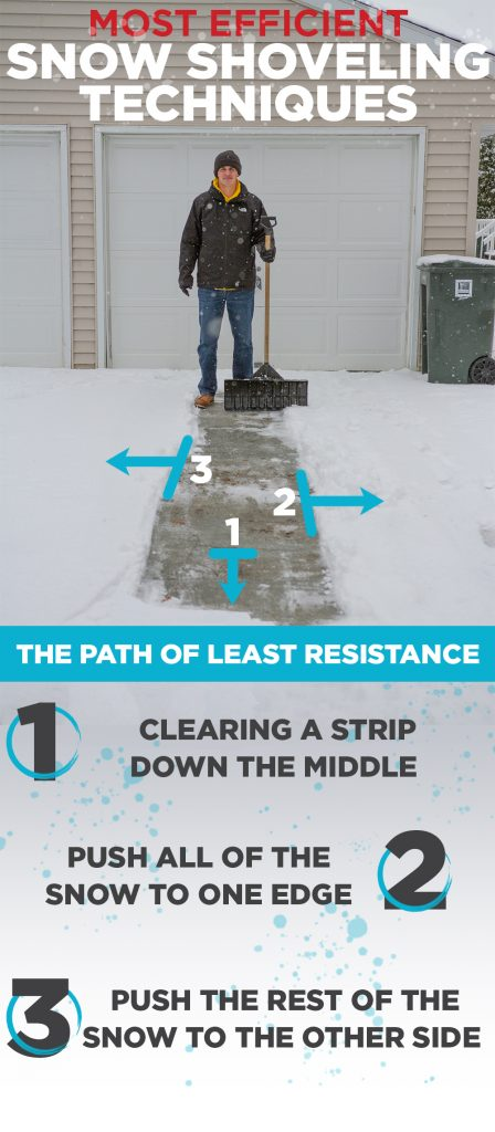 use this infographic to see the proper technique on to shovel snow in the winter