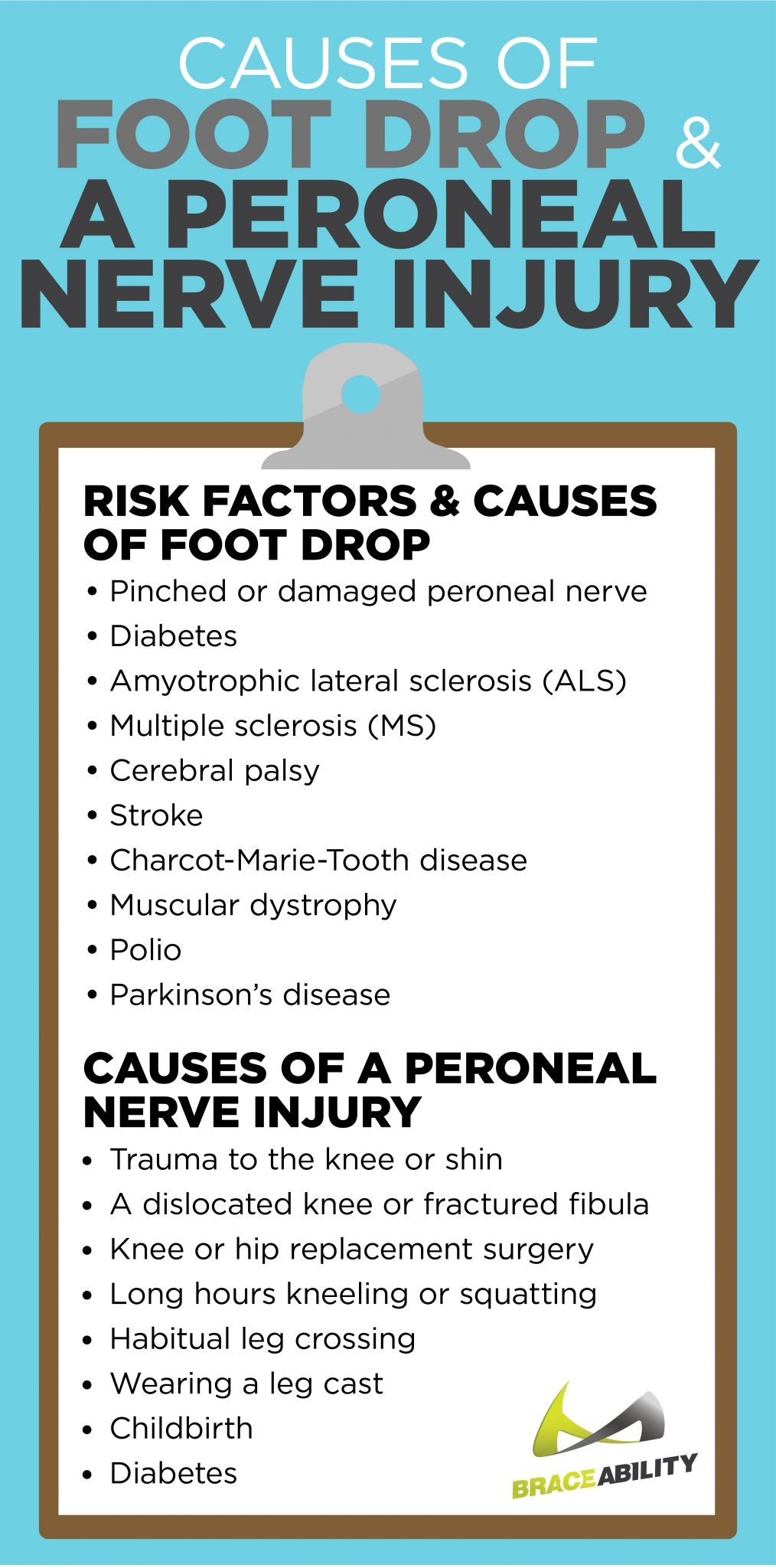 risks of foot drop and the difference between the causes of a peroneal nerve injury