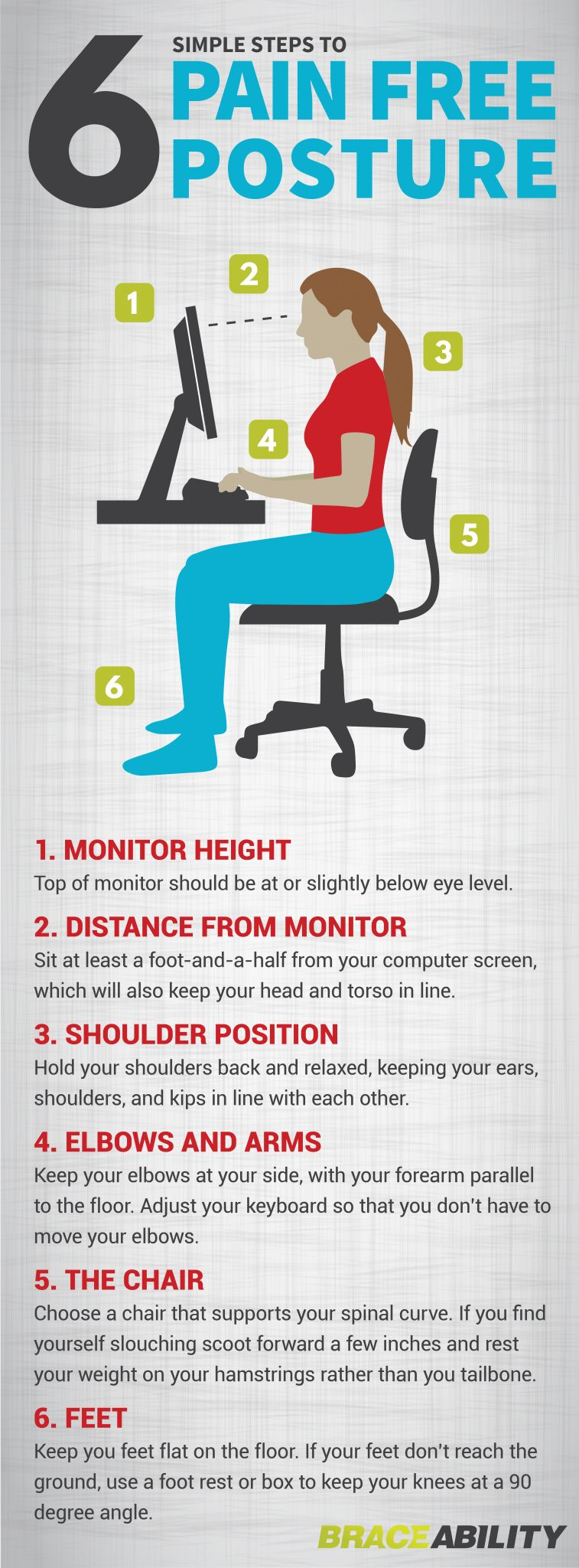 how you should sit at a desk when looking at a computer. feet flat on the floor and monitor at eye level