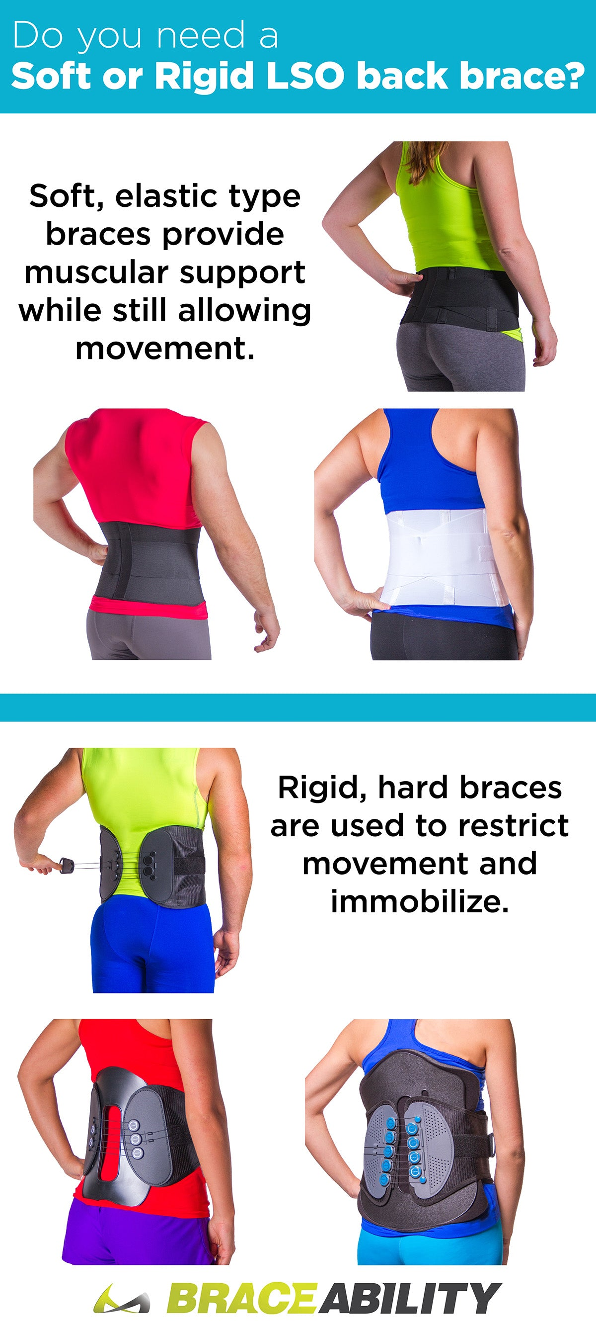 How to tell if you need to use a soft corset or rigid LSO for lumbosacral injuries