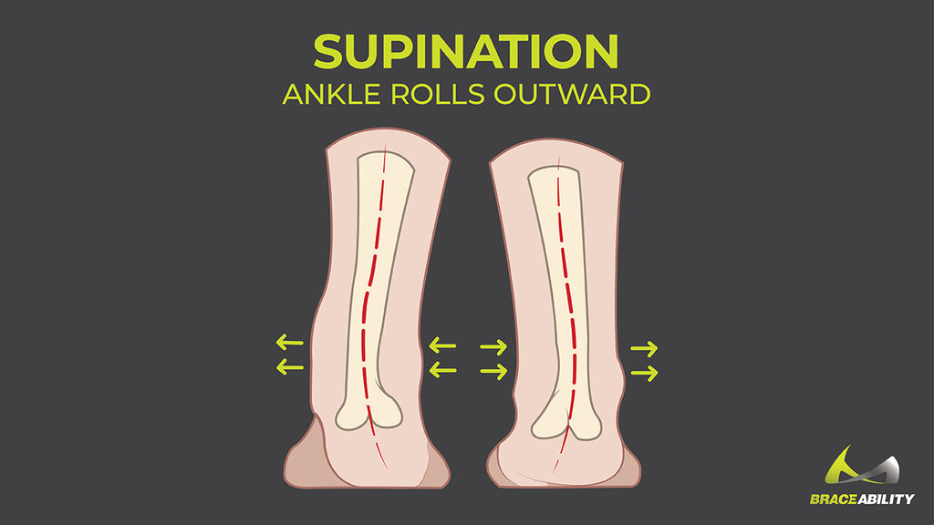 learn about supination or the outward rolling of the ankle while running