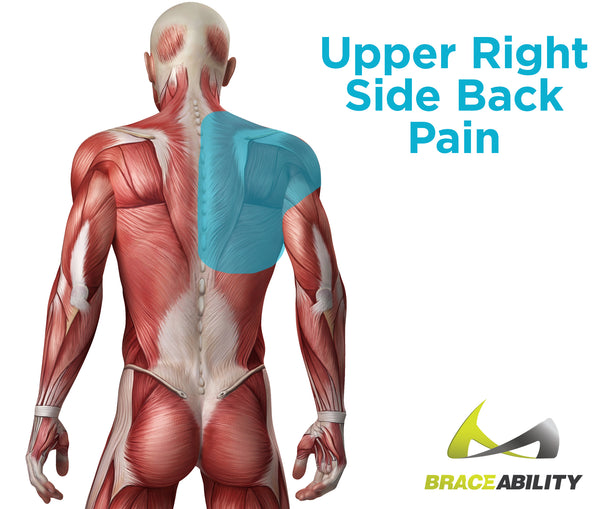 Find out what is causing your upper right side back pain