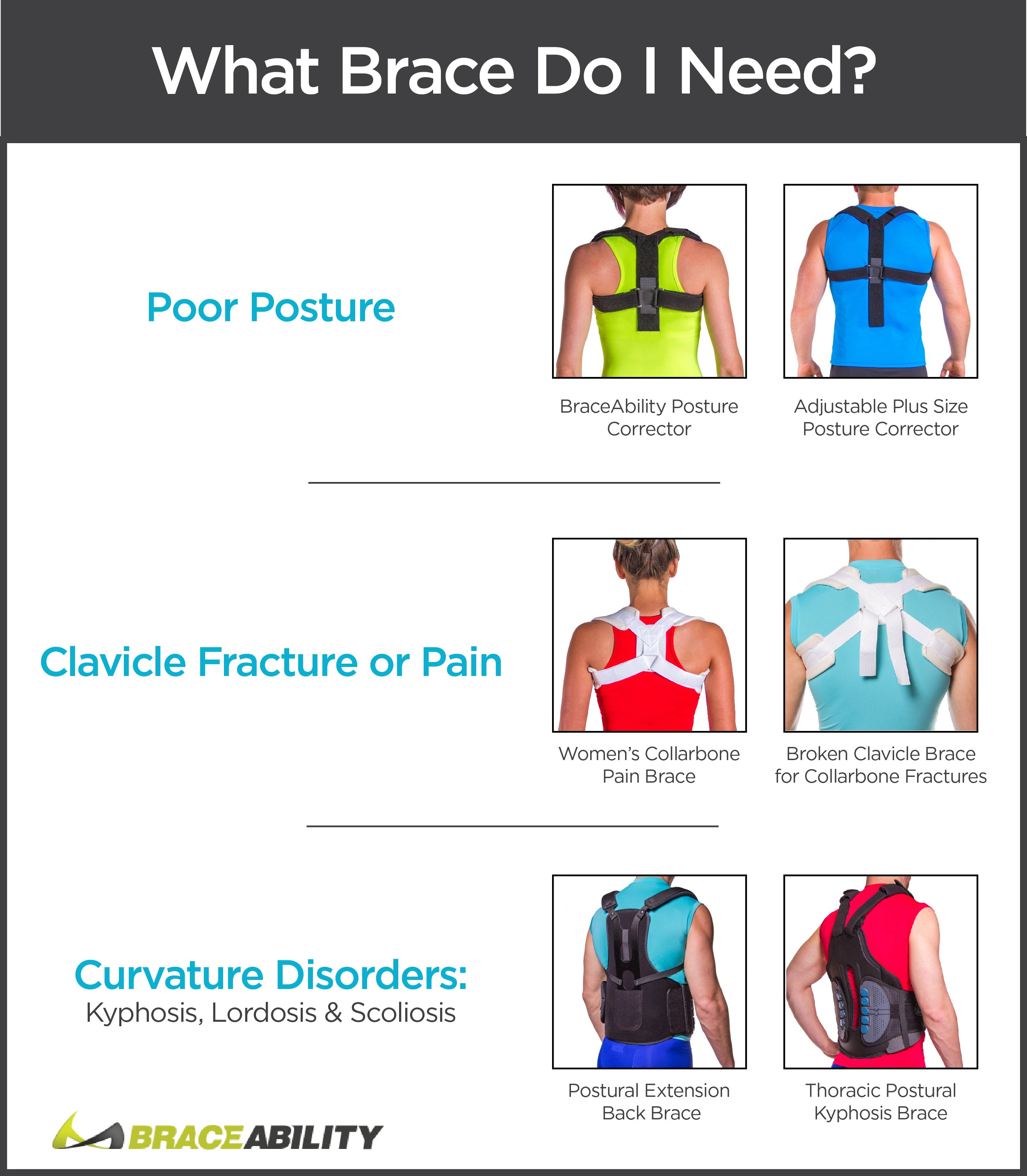 Find out what type of back straightener brace you need for your posture or curvature disorder