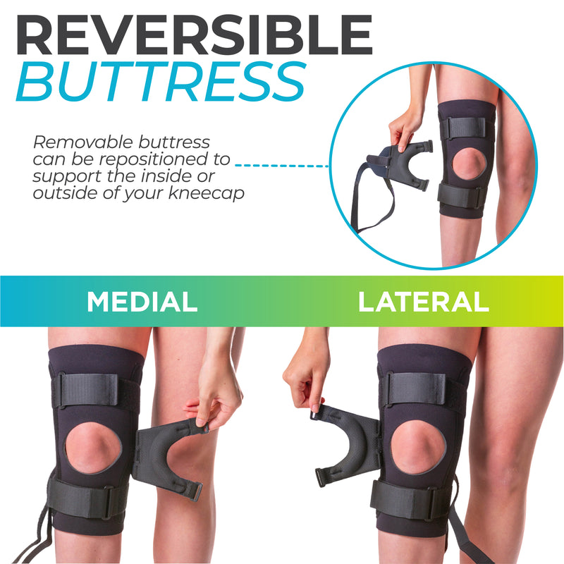 buttress can be reversed to support medial and lateral kneecap