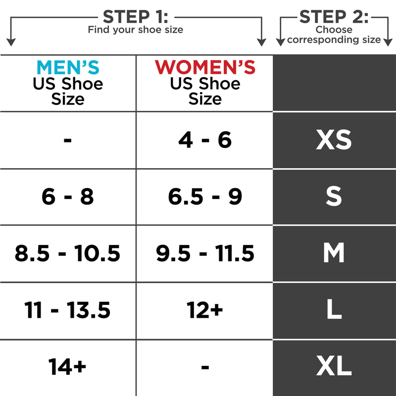 Sizing chart for walking boot for broken toe injuries. Available in sizes XS-XL.