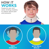 The childs neck brace supports the jaw and neck, limiting mobility to help recover after an accident