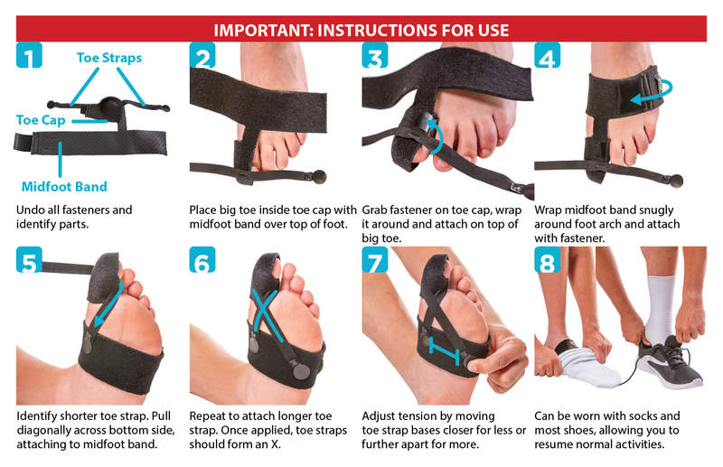 the instruction sheet for the turf toe splint says start by wrapping the foot strap around the arch of your foot and attaching the toe straps underneath