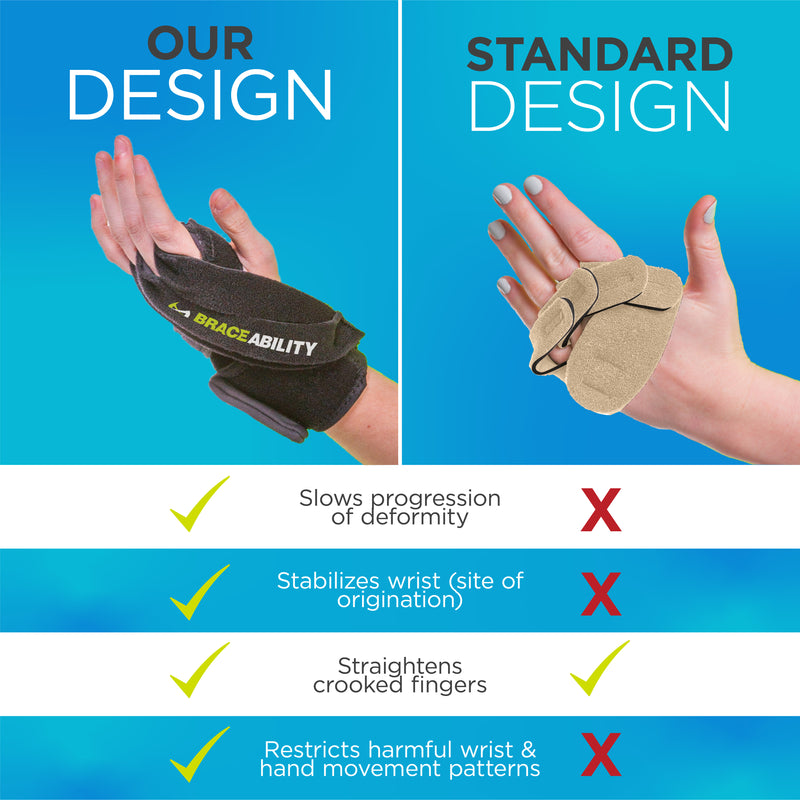 Our ulnar deviation brace for rheumatoid arthritis treats ulnar drift at the root problem in the wrist