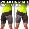 the groin strain wrap can be worn on the right or left side
