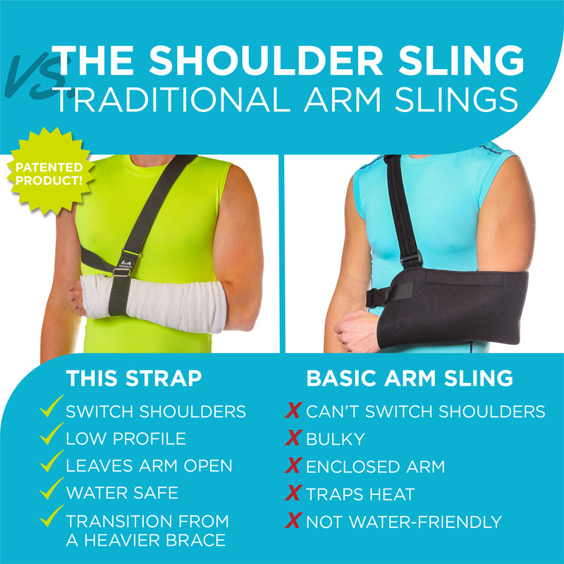 The BraceAbility Shoulder Sling leaves the elbow free to breath and is waterproof unlike traditional arm slings