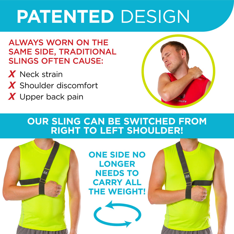 BraceAbility is offering on patented new shoulder sling that can be used on either shoulder to prevent a sore neck