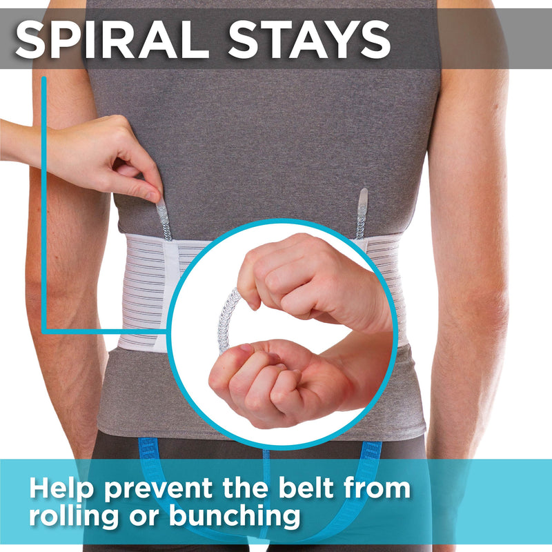 spiral stays help prevent the belt from rolling or bunching