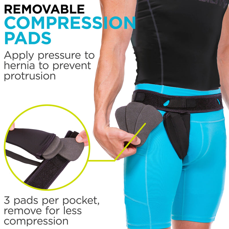 Three compression pads can added or removed from the groin hernia support pads for more or less compression