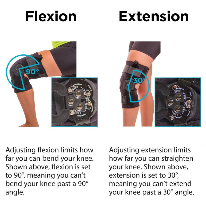 391d61f80b Adjusting flexion limits bend of knee. Adjusting extension limits how far  you can straighten your
