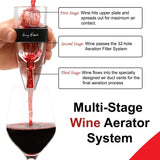 Guay Red Wine MIST Aerator Pourer and Decanter Spout with Base Stand - Guay