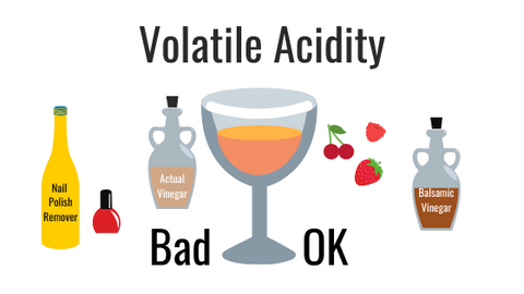 volatile acidity example