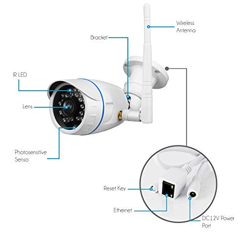 Wireless Weatherproof Outdoor IP HD 720p WiFi Motion Detector Security Camera with Built-In 16GB SD Storage