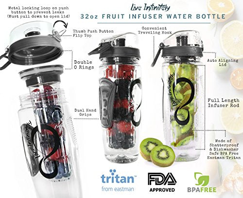 32 oz. Infinity Fruit Infuser Water Bottle