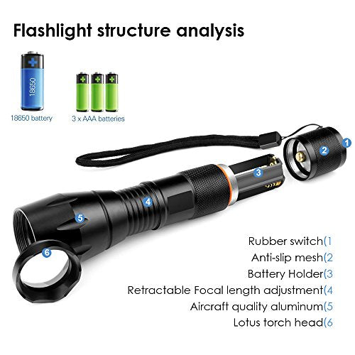 2 Pack: 5K Lumen LED Tactical Water Resistant Zoomable Flashlight