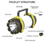 8000 Lumen 100W USB Rechargeable LED Water Resistant Lantern