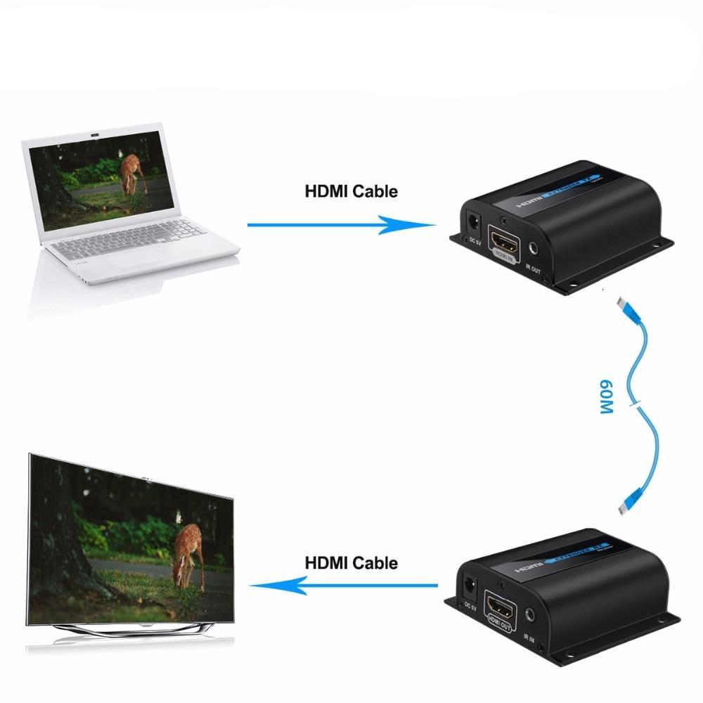 HD 1080P HDMI Extension Transmitter with Ethernet Cable Support